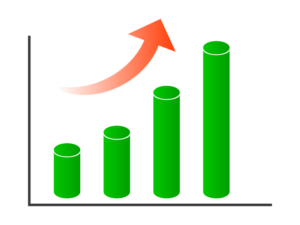成長予測グラフ